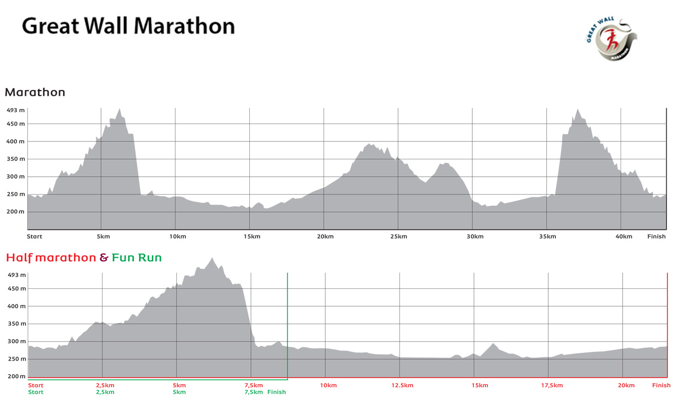 Race Info Great Wall Marathon